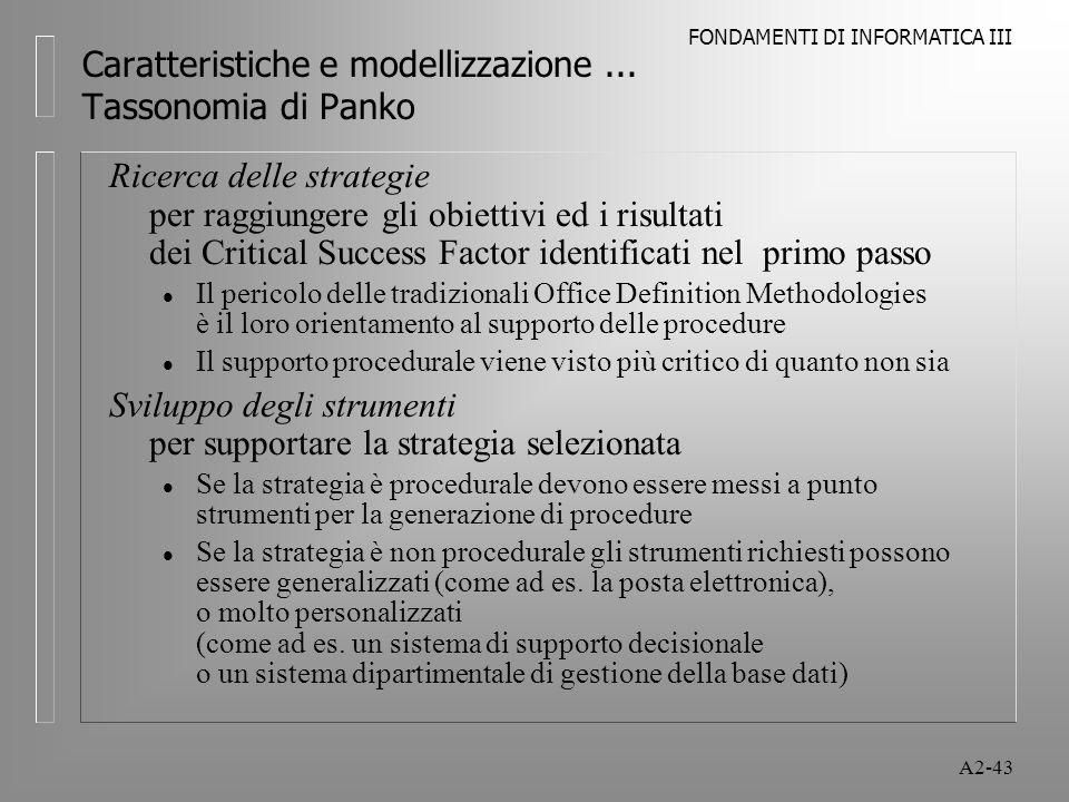 FONDAMENTI DI INFORMATICA III A2-43 Caratteristiche e modellizzazione... Tassonomia di Panko Ricerca delle strategie per raggiungere gli obiettivi ed