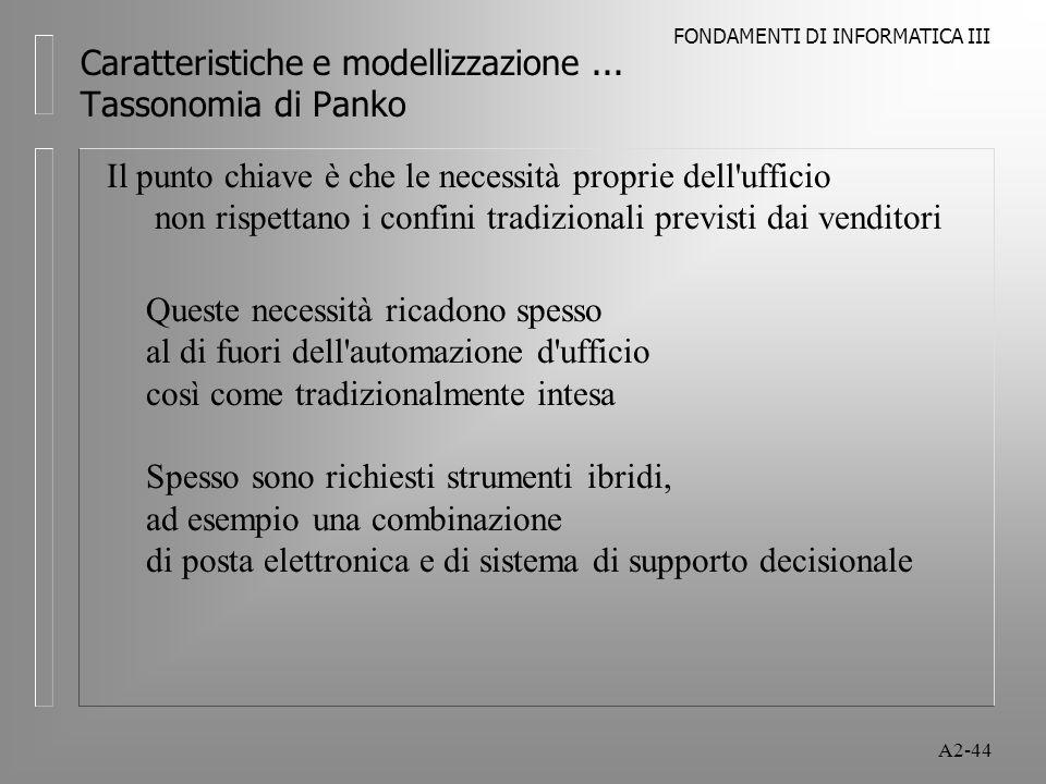 FONDAMENTI DI INFORMATICA III A2-44 Caratteristiche e modellizzazione... Tassonomia di Panko Il punto chiave è che le necessità proprie dell'ufficio n