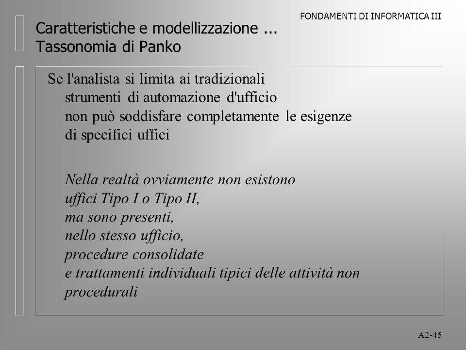 FONDAMENTI DI INFORMATICA III A2-45 Caratteristiche e modellizzazione... Tassonomia di Panko Se l'analista si limita ai tradizionali strumenti di auto