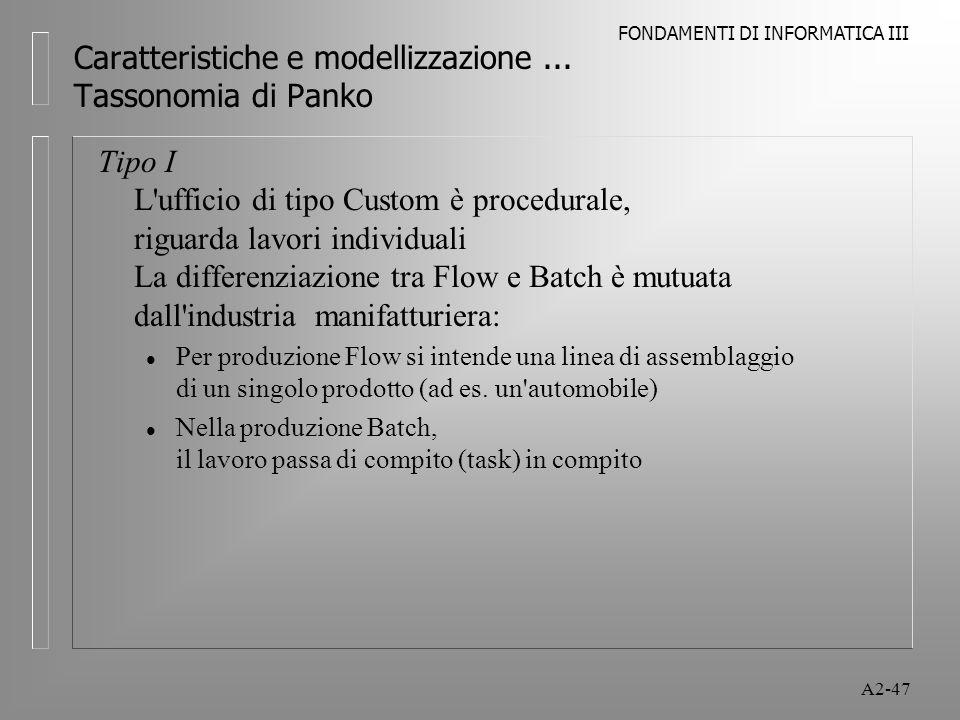 FONDAMENTI DI INFORMATICA III A2-47 Caratteristiche e modellizzazione... Tassonomia di Panko Tipo I L'ufficio di tipo Custom è procedurale, riguarda l
