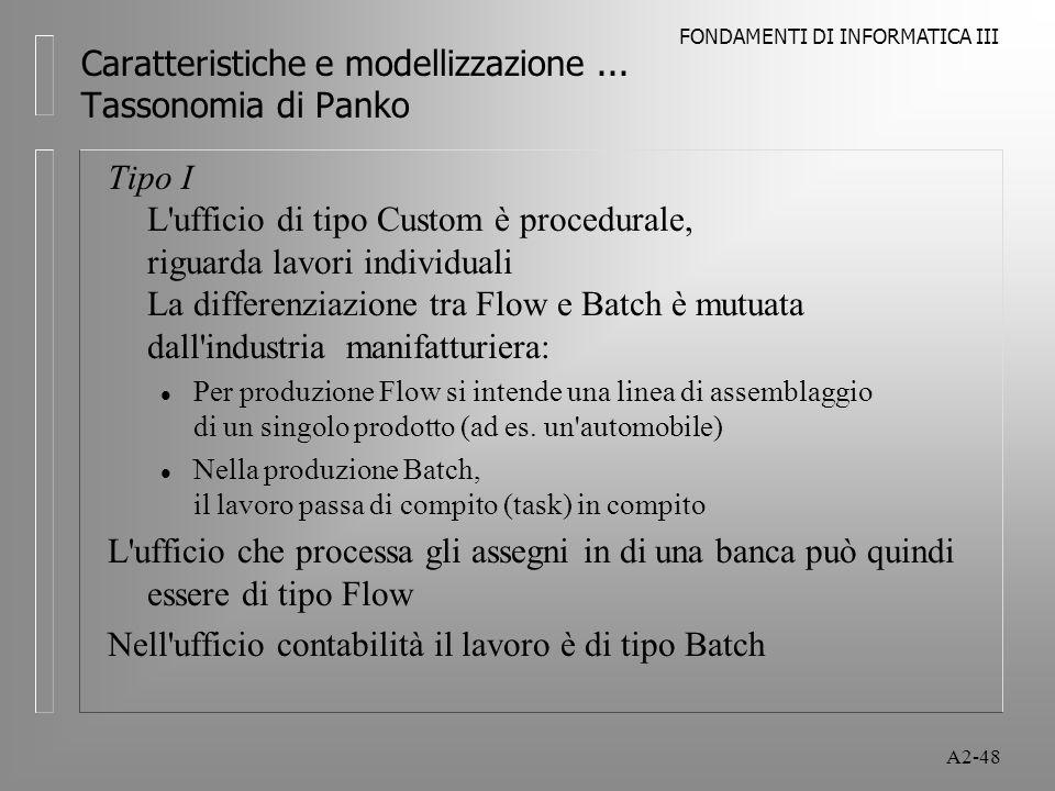 FONDAMENTI DI INFORMATICA III A2-48 Caratteristiche e modellizzazione... Tassonomia di Panko Tipo I L'ufficio di tipo Custom è procedurale, riguarda l