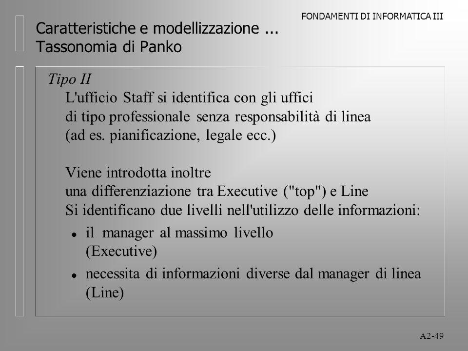 FONDAMENTI DI INFORMATICA III A2-49 Caratteristiche e modellizzazione... Tassonomia di Panko Tipo II L'ufficio Staff si identifica con gli uffici di t
