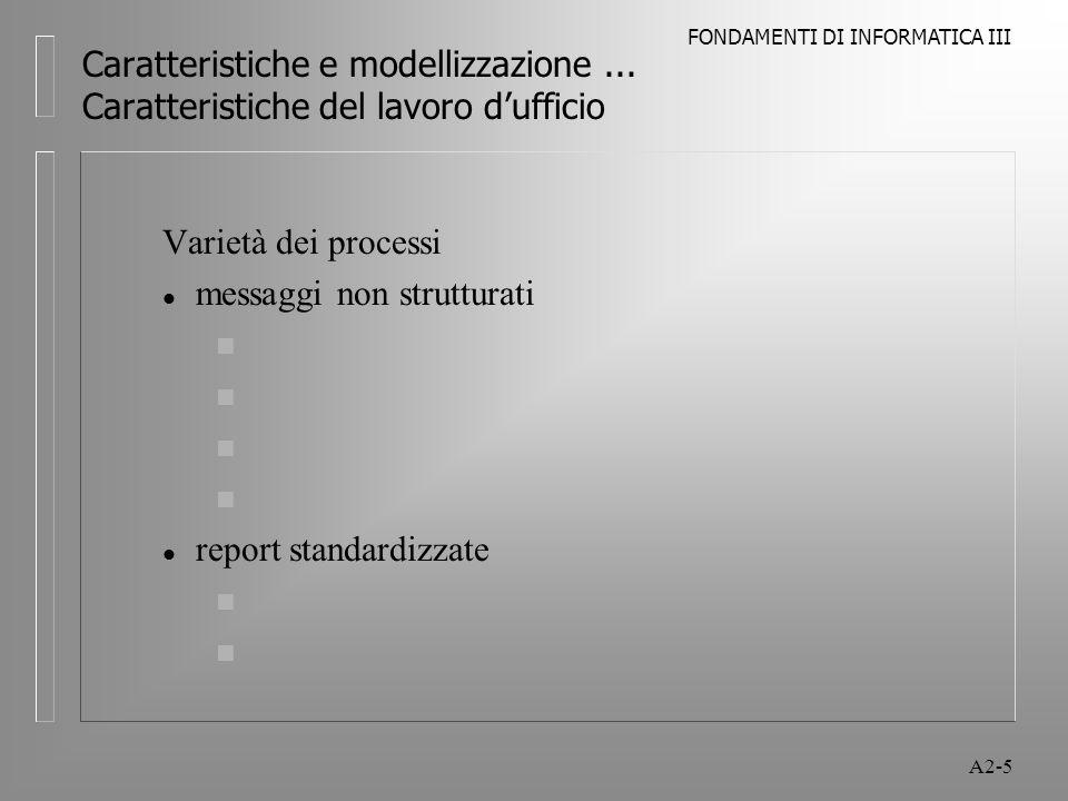 FONDAMENTI DI INFORMATICA III A2-5 Caratteristiche e modellizzazione... Caratteristiche del lavoro dufficio Varietà dei processi l messaggi non strutt