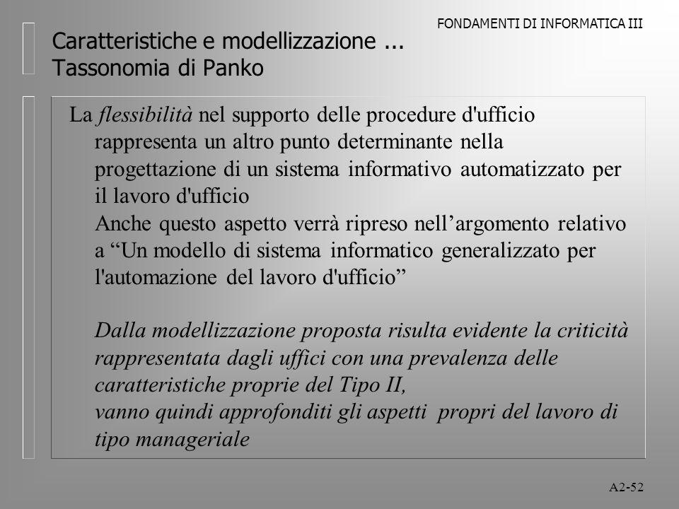 FONDAMENTI DI INFORMATICA III A2-52 Caratteristiche e modellizzazione... Tassonomia di Panko La flessibilità nel supporto delle procedure d'ufficio ra