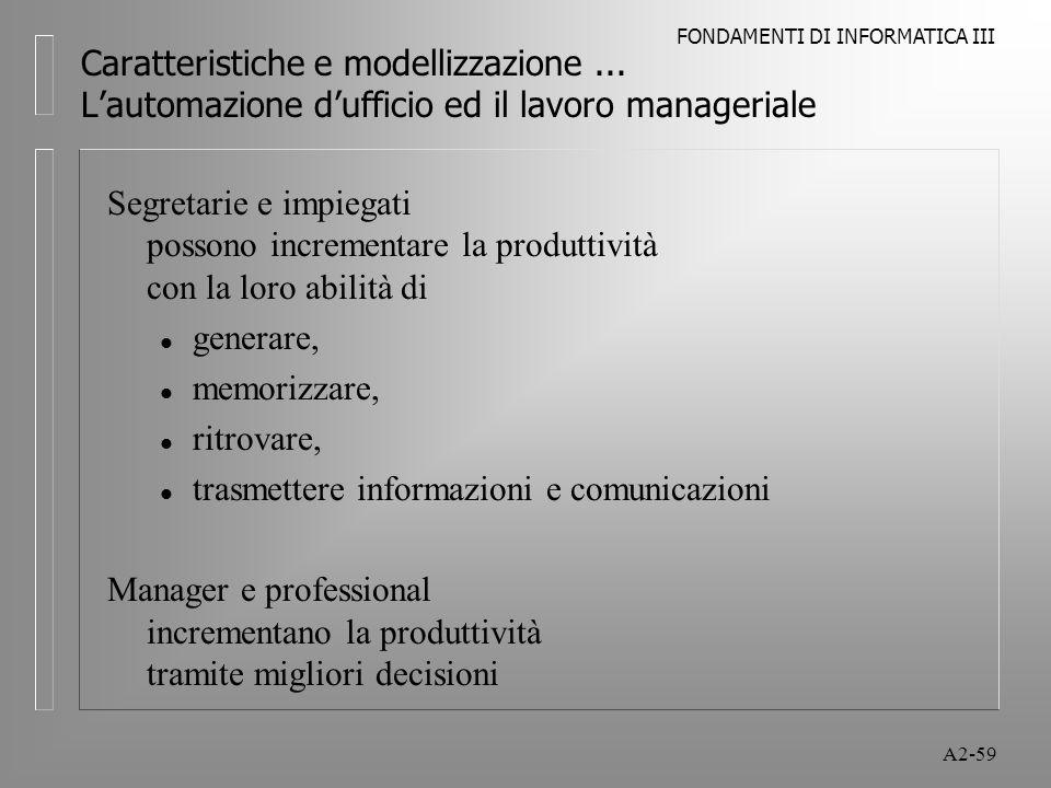 FONDAMENTI DI INFORMATICA III A2-59 Caratteristiche e modellizzazione... Lautomazione dufficio ed il lavoro manageriale Segretarie e impiegati possono