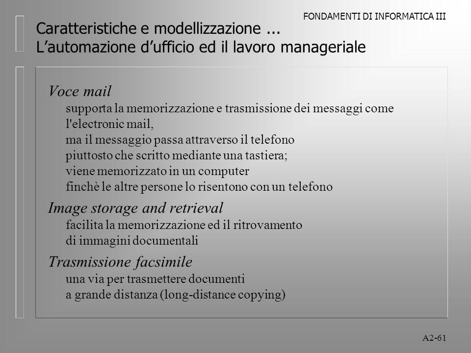 FONDAMENTI DI INFORMATICA III A2-61 Caratteristiche e modellizzazione... Lautomazione dufficio ed il lavoro manageriale Voce mail supporta la memorizz