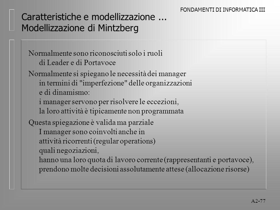 FONDAMENTI DI INFORMATICA III A2-77 Caratteristiche e modellizzazione... Modellizzazione di Mintzberg Normalmente sono riconosciuti solo i ruoli di Le