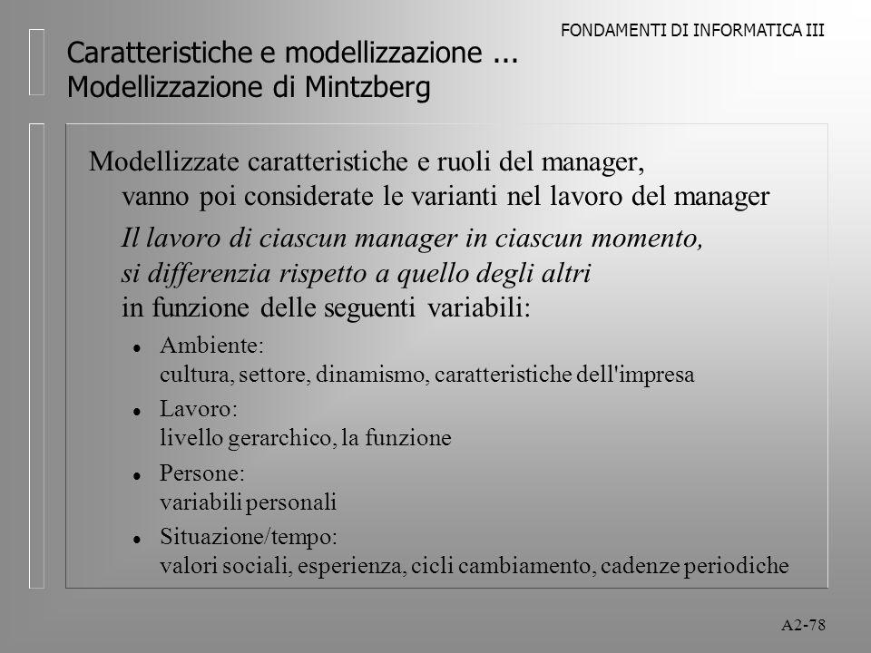 FONDAMENTI DI INFORMATICA III A2-78 Caratteristiche e modellizzazione... Modellizzazione di Mintzberg Modellizzate caratteristiche e ruoli del manager