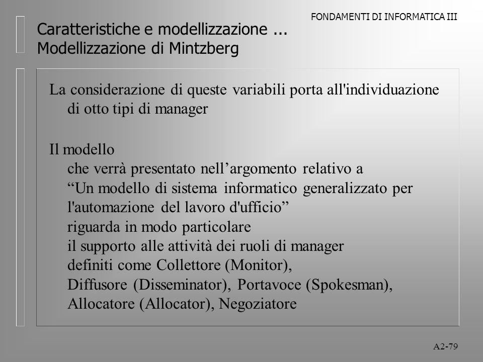 FONDAMENTI DI INFORMATICA III A2-79 Caratteristiche e modellizzazione... Modellizzazione di Mintzberg La considerazione di queste variabili porta all'