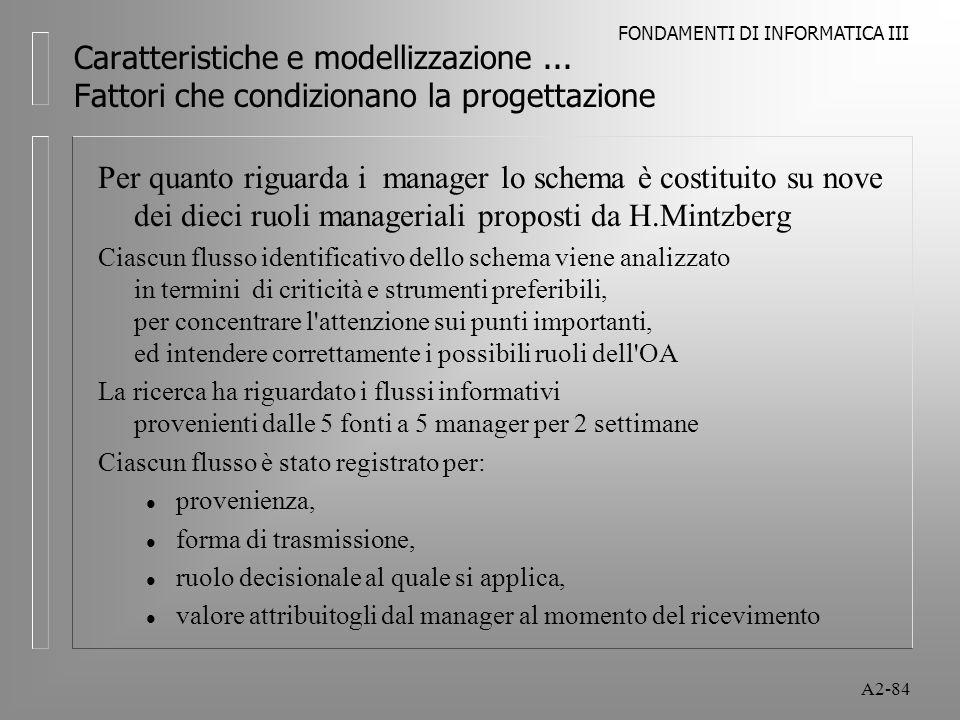 FONDAMENTI DI INFORMATICA III A2-84 Caratteristiche e modellizzazione... Fattori che condizionano la progettazione Per quanto riguarda i manager lo sc
