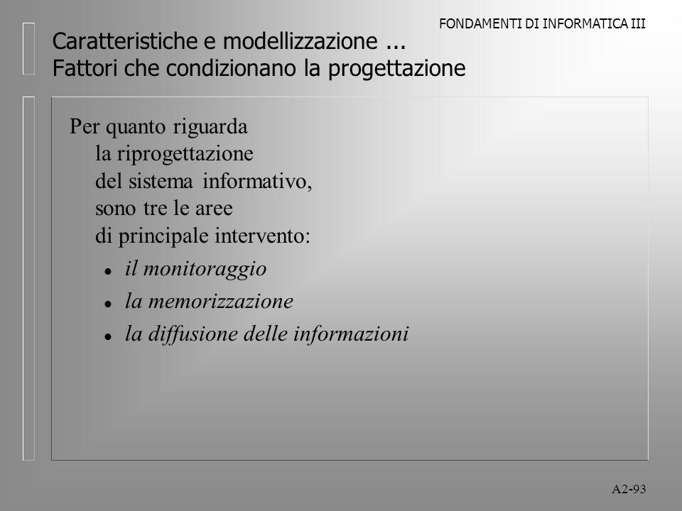 FONDAMENTI DI INFORMATICA III A2-93 Caratteristiche e modellizzazione... Fattori che condizionano la progettazione Per quanto riguarda la riprogettazi