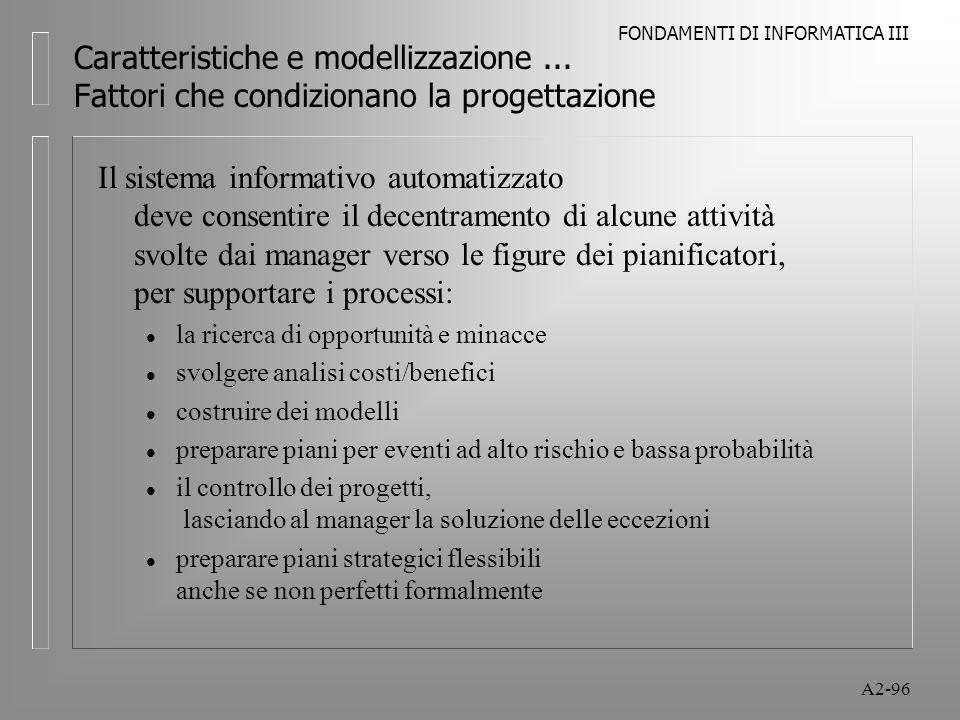 FONDAMENTI DI INFORMATICA III A2-96 Caratteristiche e modellizzazione... Fattori che condizionano la progettazione Il sistema informativo automatizzat