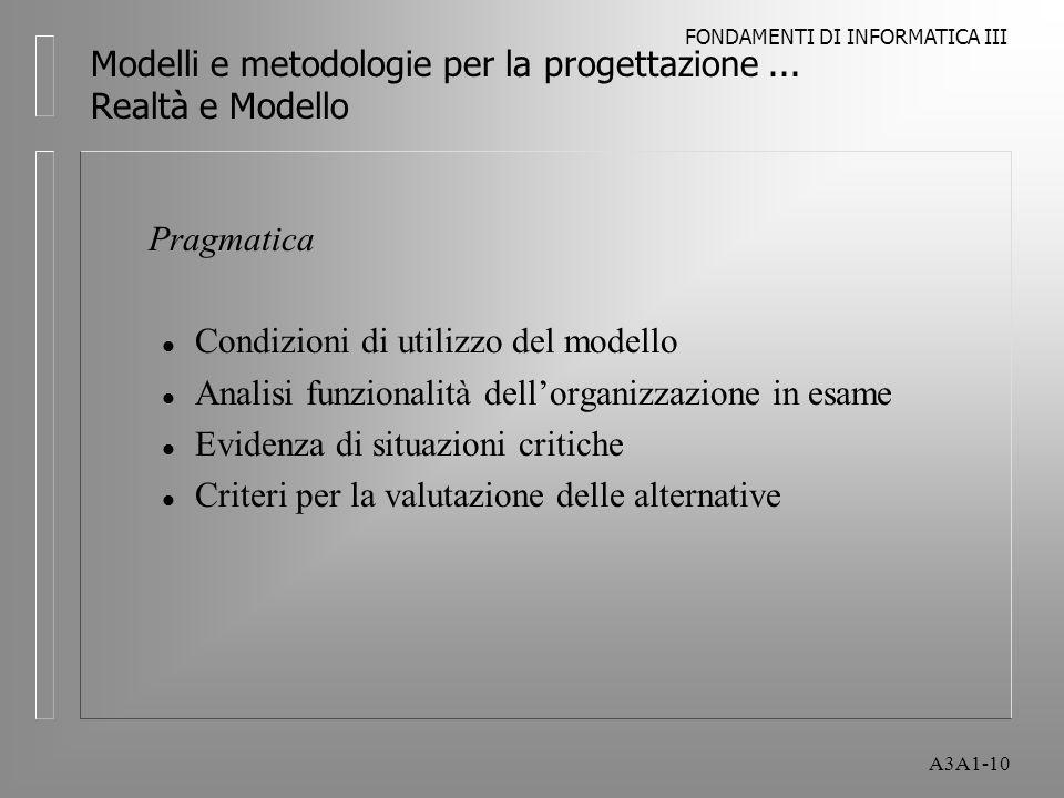 FONDAMENTI DI INFORMATICA III A3A1-10 Pragmatica l Condizioni di utilizzo del modello l Analisi funzionalità dellorganizzazione in esame l Evidenza di