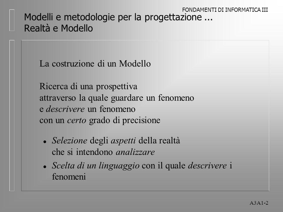 FONDAMENTI DI INFORMATICA III A3A1-2 La costruzione di un Modello Ricerca di una prospettiva attraverso la quale guardare un fenomeno e descrivere un