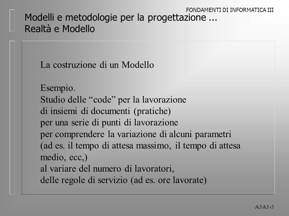 FONDAMENTI DI INFORMATICA III A3A1-4 Modelli e metodologie per la progettazione...