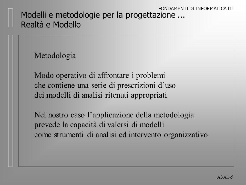 FONDAMENTI DI INFORMATICA III A3A1-5 Metodologia Modo operativo di affrontare i problemi che contiene una serie di prescrizioni duso dei modelli di an
