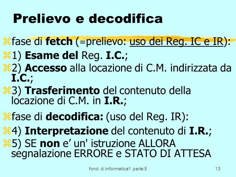 fond. di informatica1 parte 513 Prelievo e decodifica zfase di fetch ( = prelievo: uso dei Reg.