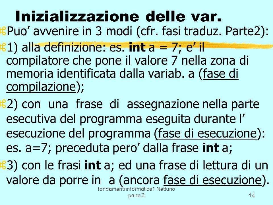 fondamenti informatica1 Nettuno parte 314 Inizializzazione delle var.