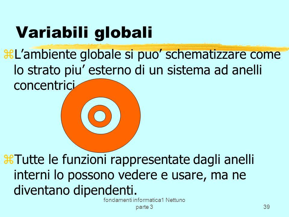 fondamenti informatica1 Nettuno parte 339 Variabili globali zLambiente globale si puo schematizzare come lo strato piu esterno di un sistema ad anelli concentrici.