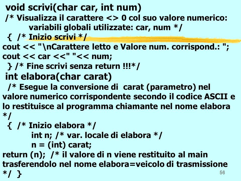 56 void scrivi(char car, int num) /* Visualizza il carattere <> 0 col suo valore numerico: variabili globali utilizzate: car, num */ { /* Inizio scrivi */ cout << \nCarattere letto e Valore num.