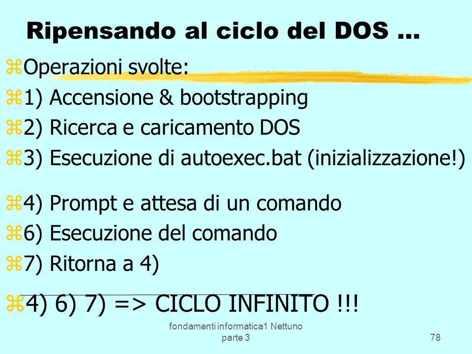 fondamenti informatica1 Nettuno parte 378 Ripensando al ciclo del DOS...