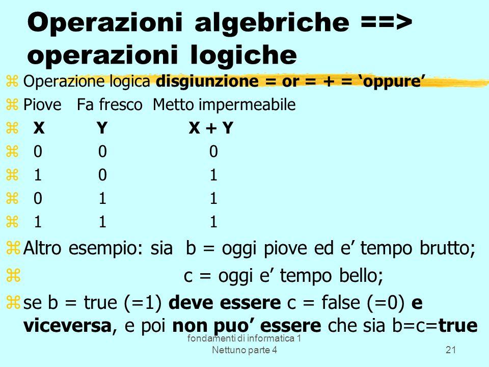 fondamenti di informatica 1 Nettuno parte 421 Operazioni algebriche ==> operazioni logiche zOperazione logica disgiunzione = or = + = oppure zPiove Fa