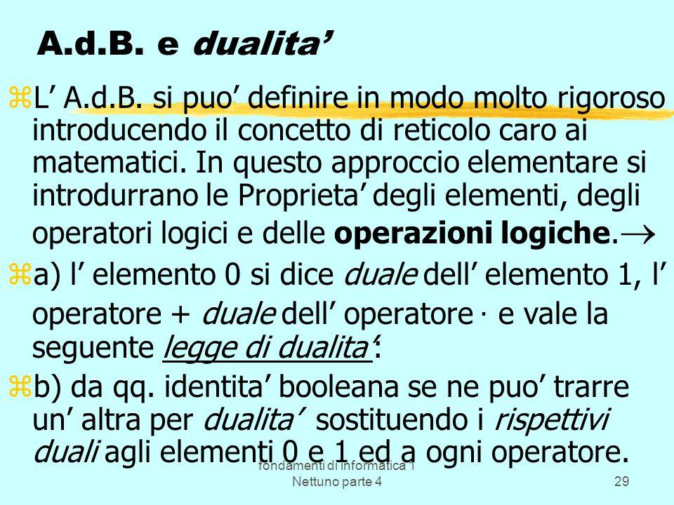 fondamenti di informatica 1 Nettuno parte 429 A.d.B. e dualita zL A.d.B. si puo definire in modo molto rigoroso introducendo il concetto di reticolo c