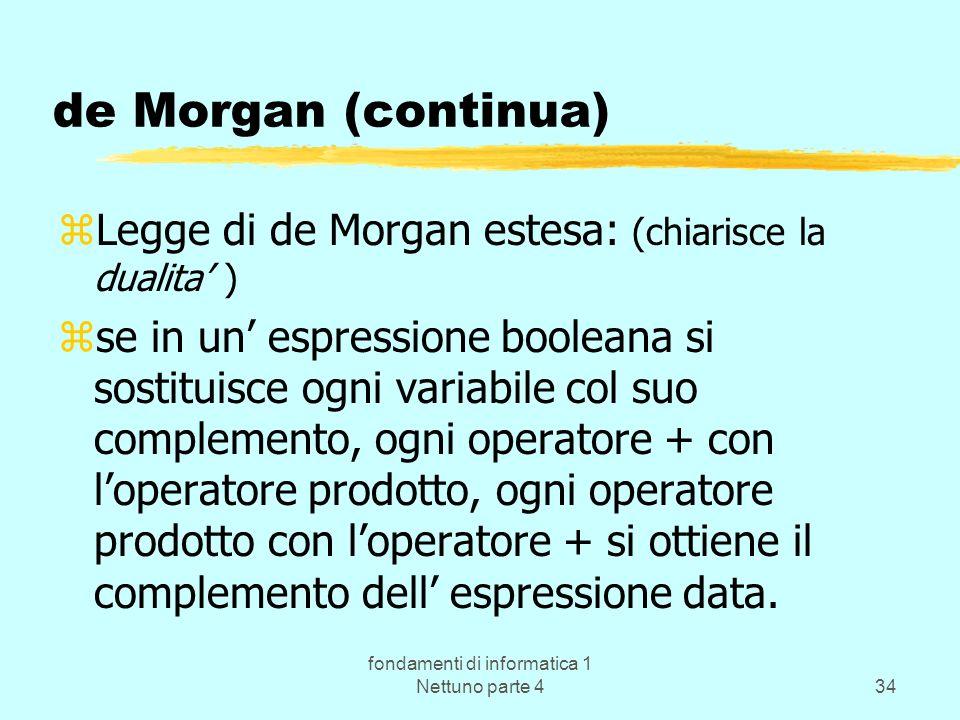 fondamenti di informatica 1 Nettuno parte 434 de Morgan (continua) zLegge di de Morgan estesa: (chiarisce la dualita ) zse in un espressione booleana
