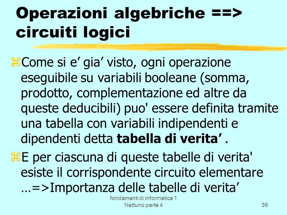 fondamenti di informatica 1 Nettuno parte 436 Operazioni algebriche ==> circuiti logici zCome si e gia visto, ogni operazione eseguibile su variabili