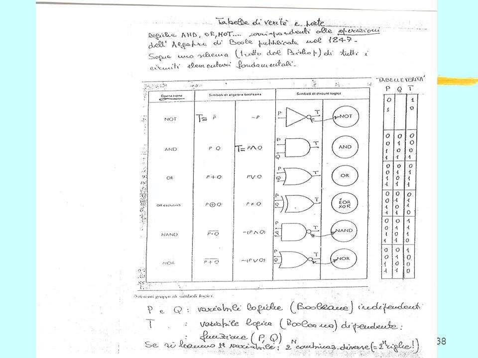 fondamenti di informatica 1 Nettuno parte 438