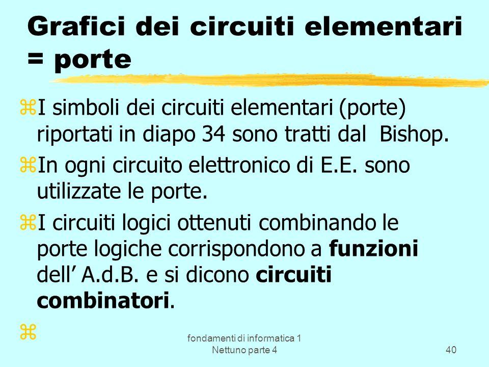 fondamenti di informatica 1 Nettuno parte 440 Grafici dei circuiti elementari = porte zI simboli dei circuiti elementari (porte) riportati in diapo 34