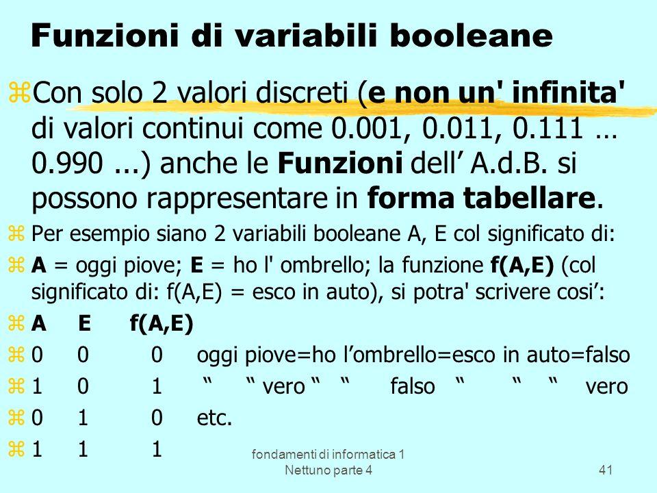 fondamenti di informatica 1 Nettuno parte 441 Funzioni di variabili booleane zCon solo 2 valori discreti (e non un' infinita' di valori continui come