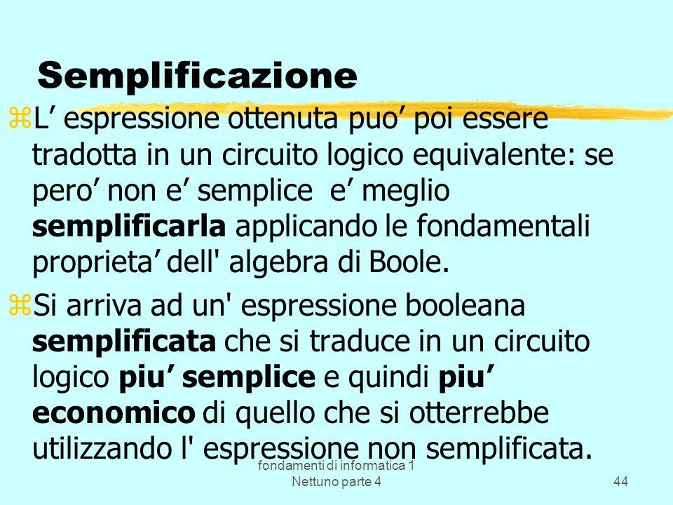 fondamenti di informatica 1 Nettuno parte 444 Semplificazione zL espressione ottenuta puo poi essere tradotta in un circuito logico equivalente: se pe