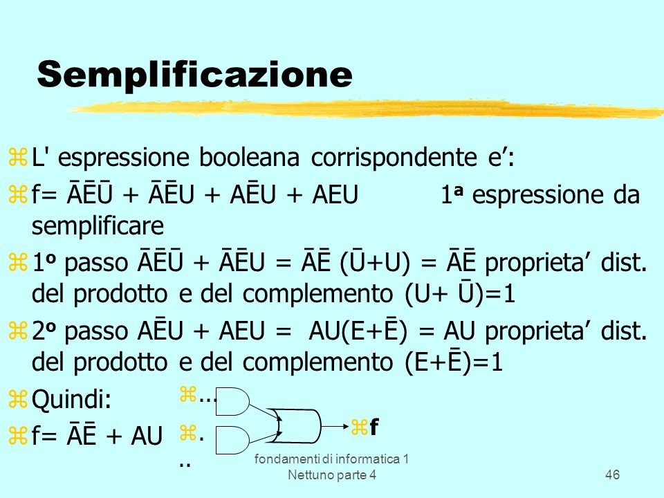 fondamenti di informatica 1 Nettuno parte 446 Semplificazione zL' espressione booleana corrispondente e: zf= ĀĒŪ + ĀĒU + AĒU + AEU 1 a espressione da