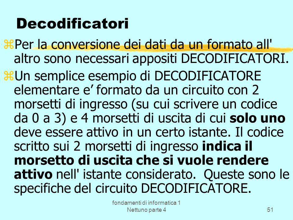 fondamenti di informatica 1 Nettuno parte 451 Decodificatori zPer la conversione dei dati da un formato all' altro sono necessari appositi DECODIFICAT