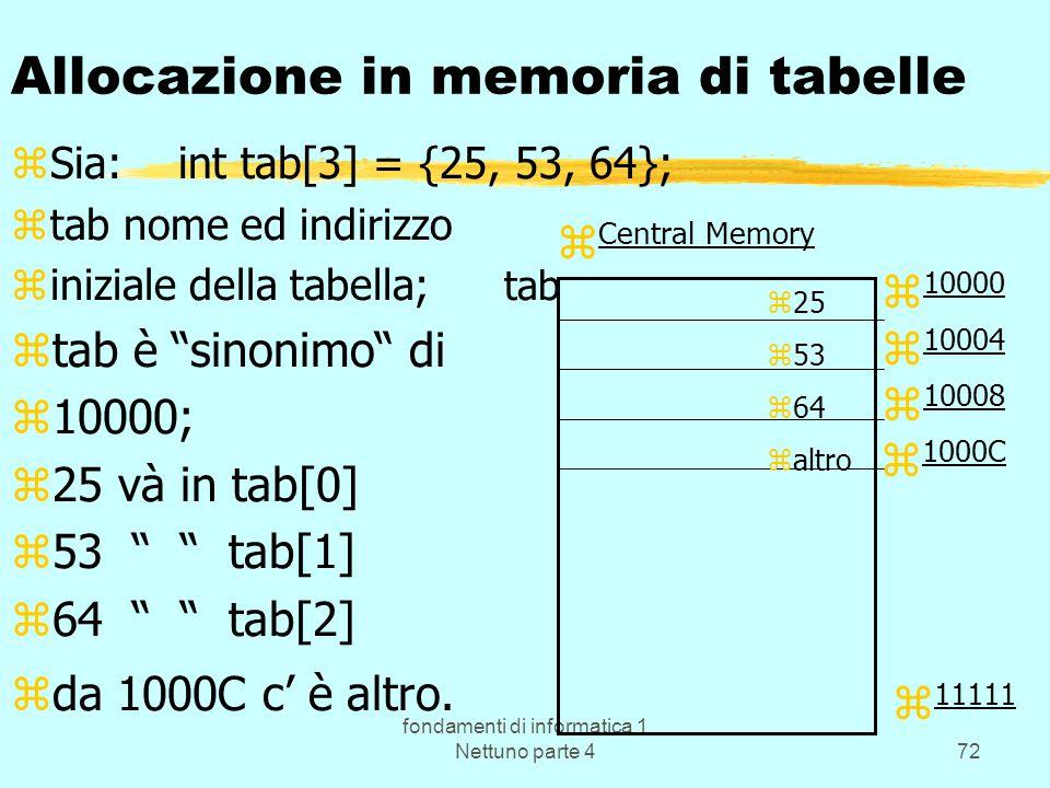 fondamenti di informatica 1 Nettuno parte 472 Allocazione in memoria di tabelle zSia: int tab[3] = {25, 53, 64}; ztab nome ed indirizzo ziniziale dell