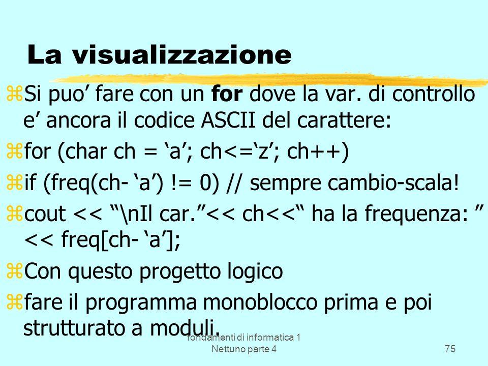 fondamenti di informatica 1 Nettuno parte 475 La visualizzazione zSi puo fare con un for dove la var. di controllo e ancora il codice ASCII del caratt
