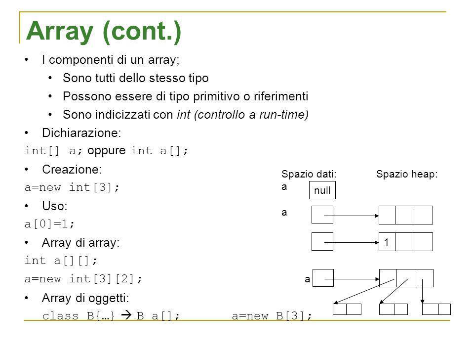 Array (cont.) I componenti di un array; Sono tutti dello stesso tipo Possono essere di tipo primitivo o riferimenti Sono indicizzati con int (controll