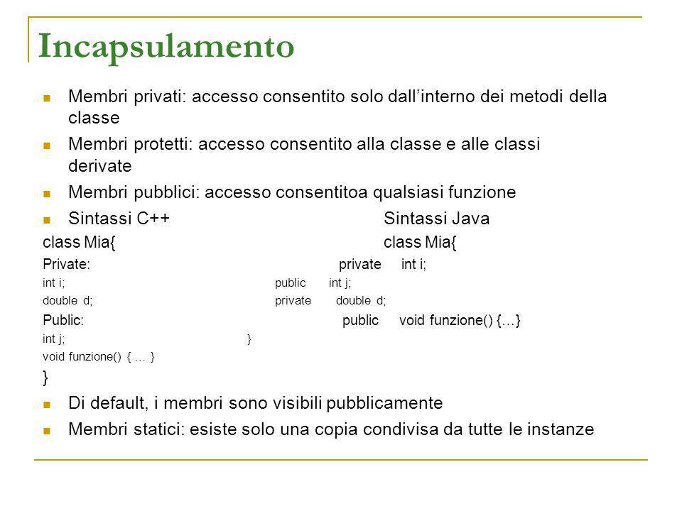 Incapsulamento Membri privati: accesso consentito solo dallinterno dei metodi della classe Membri protetti: accesso consentito alla classe e alle clas