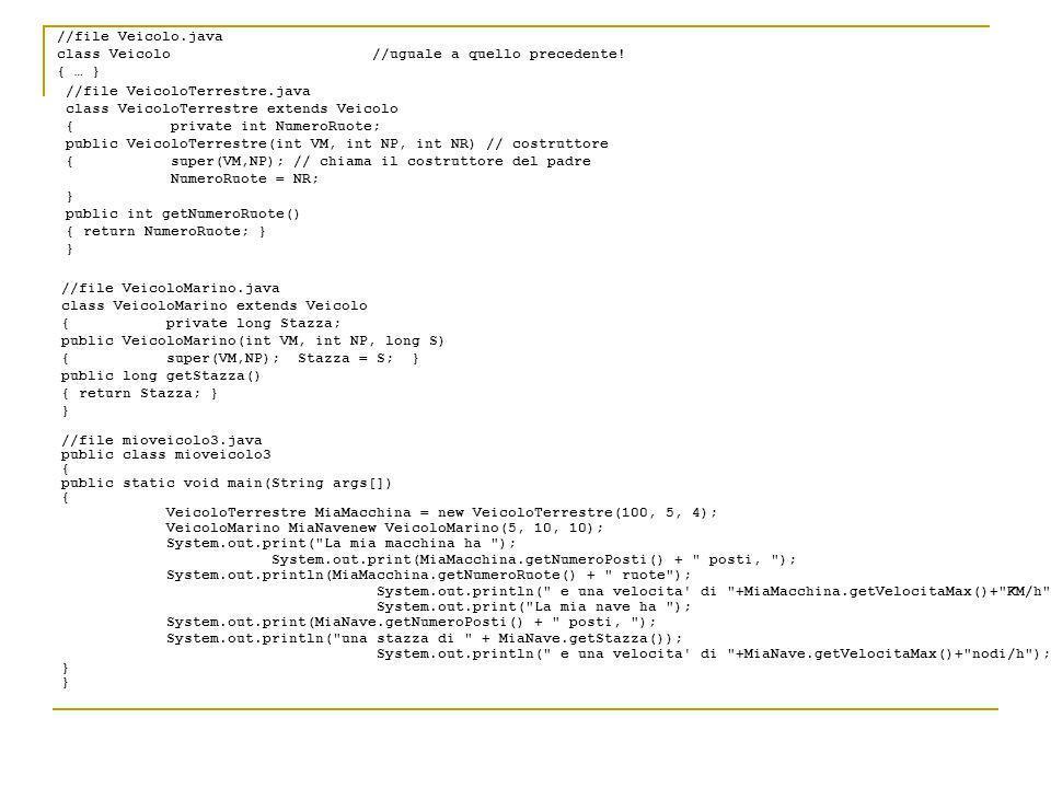 //file Veicolo.java class Veicolo//uguale a quello precedente! { … } //file VeicoloTerrestre.java class VeicoloTerrestre extends Veicolo {private int