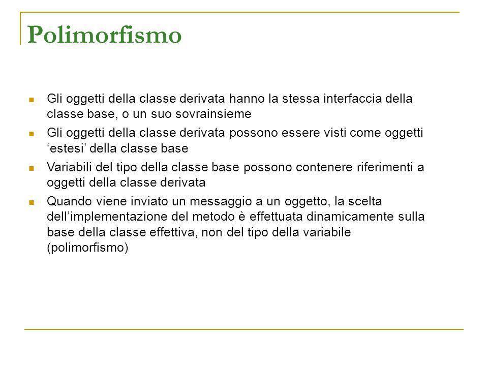 Polimorfismo Gli oggetti della classe derivata hanno la stessa interfaccia della classe base, o un suo sovrainsieme Gli oggetti della classe derivata