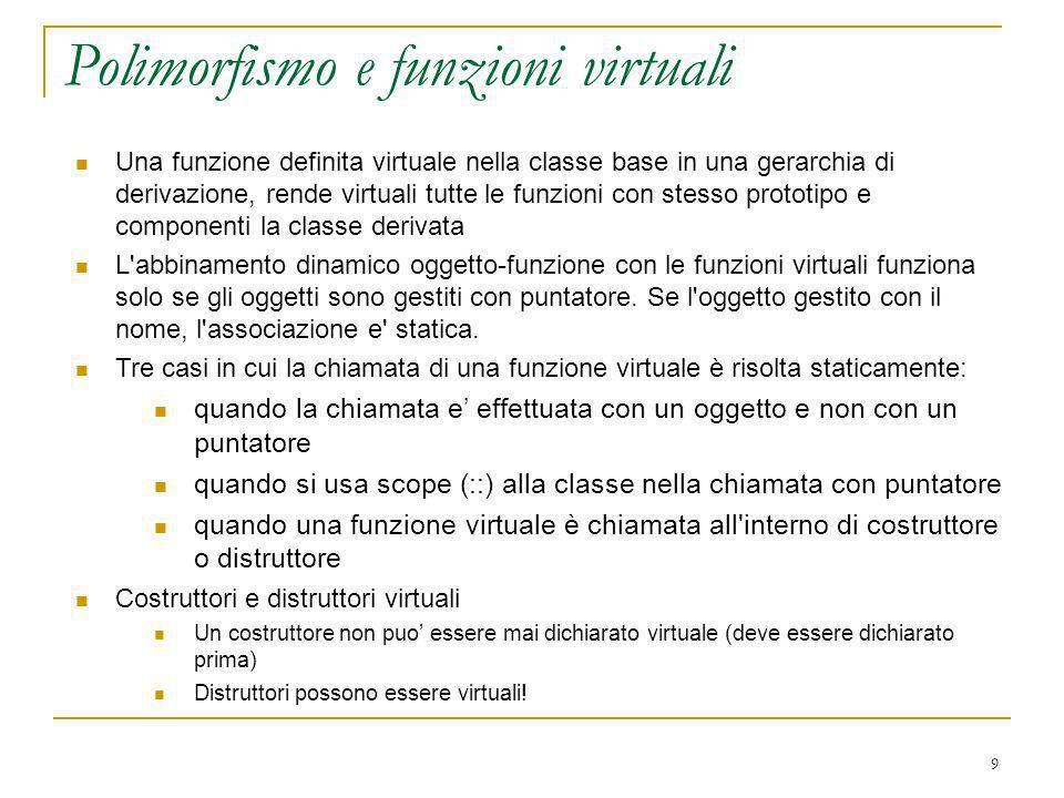 9 Una funzione definita virtuale nella classe base in una gerarchia di derivazione, rende virtuali tutte le funzioni con stesso prototipo e componenti