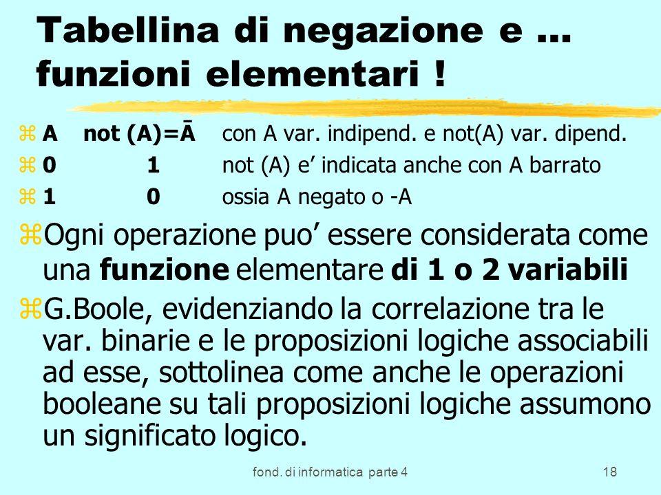 fond. di informatica parte 418 Tabellina di negazione e … funzioni elementari ! zA not (A)=Ā con A var. indipend. e not(A) var. dipend. z0 1 not (A) e