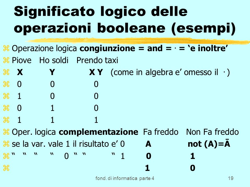 fond. di informatica parte 419 Significato logico delle operazioni booleane (esempi) zOperazione logica congiunzione = and =. = e inoltre zPiove Ho so