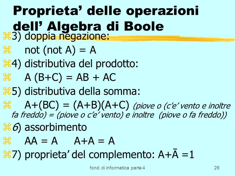 fond. di informatica parte 426 Proprieta delle operazioni dell Algebra di Boole z3) doppia negazione: z not (not A) = A z4) distributiva del prodotto: