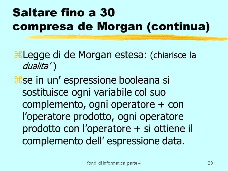 fond. di informatica parte 429 Saltare fino a 30 compresa de Morgan (continua) zLegge di de Morgan estesa: (chiarisce la dualita ) zse in un espressio