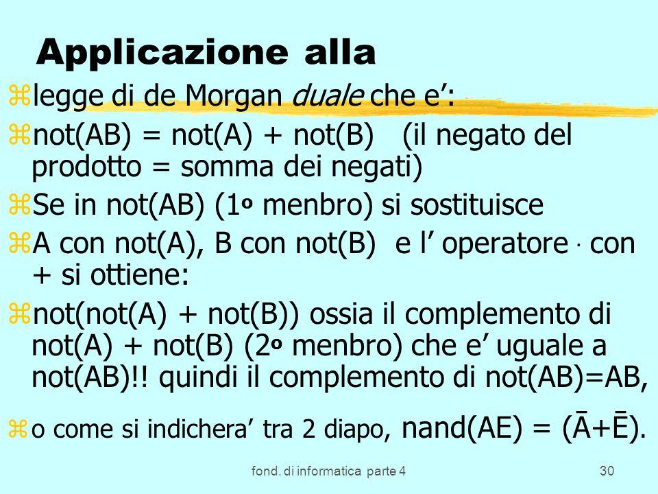 fond. di informatica parte 430 Applicazione alla zlegge di de Morgan duale che e: znot(AB) = not(A) + not(B) (il negato del prodotto = somma dei negat