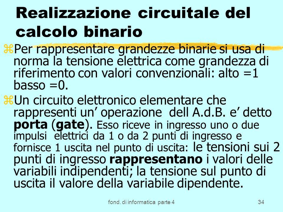 fond. di informatica parte 434 Realizzazione circuitale del calcolo binario zPer rappresentare grandezze binarie si usa di norma la tensione elettrica