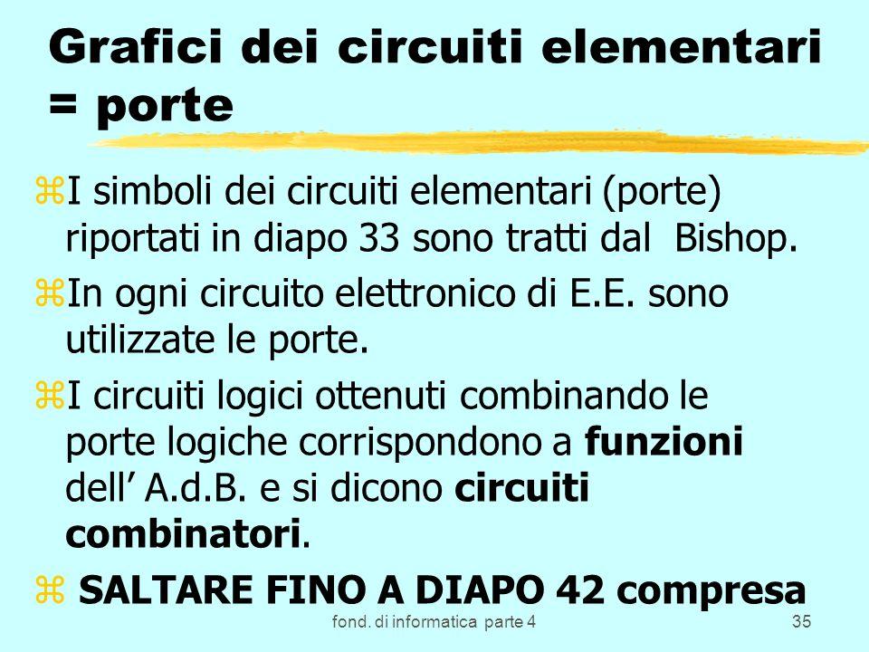 fond. di informatica parte 435 Grafici dei circuiti elementari = porte zI simboli dei circuiti elementari (porte) riportati in diapo 33 sono tratti da