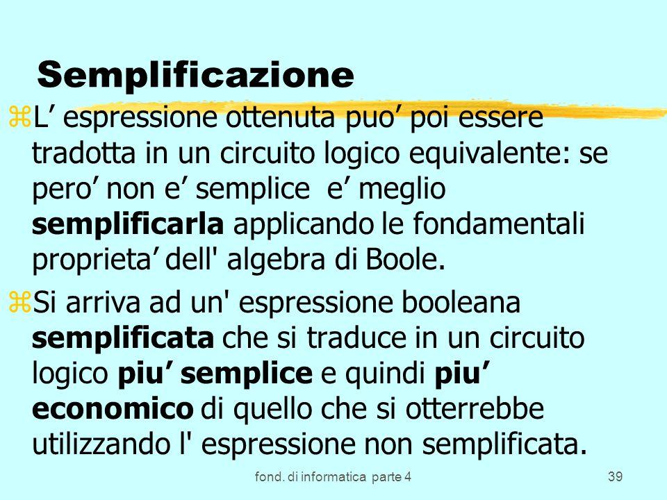 fond. di informatica parte 439 Semplificazione zL espressione ottenuta puo poi essere tradotta in un circuito logico equivalente: se pero non e sempli